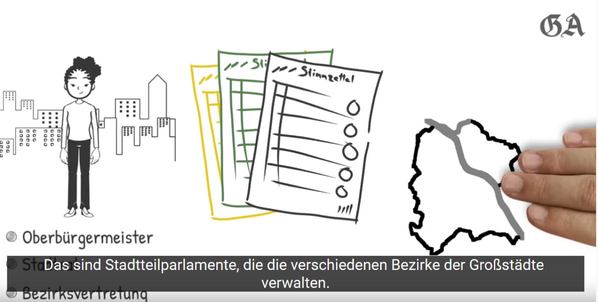 Erklärvideo Kommunalwahl NRW
